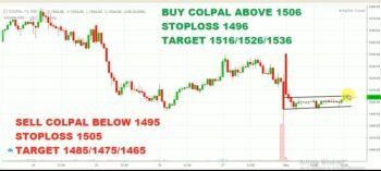 COLPAL - chart - 1713570