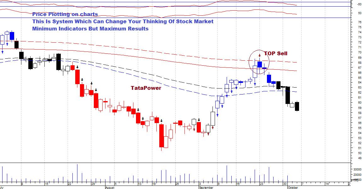 TATAPOWER - chart - 387398