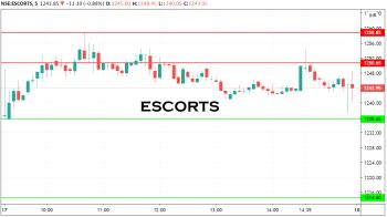ESCORTS - chart - 1329508