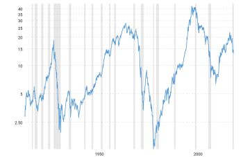 Macro Economy - 1315370