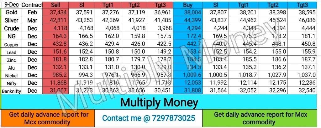 @multiplymoney's activity - 472596