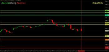 IDX:NIFTY BANK - chart - 1693474