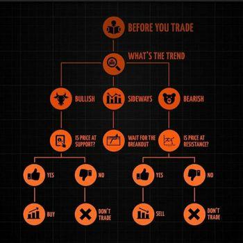 Trading University - chart - 3497640