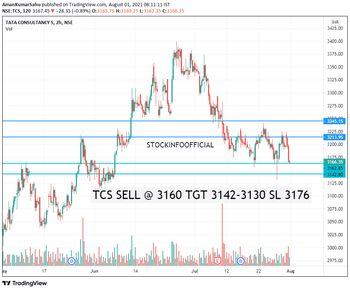 TCS - 4081859