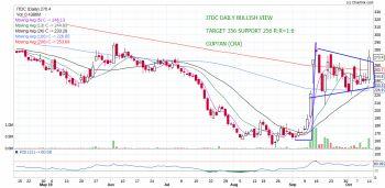 ITDC - chart - 397985