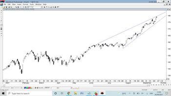 IDX:NIFTY 50 - chart - 4863389
