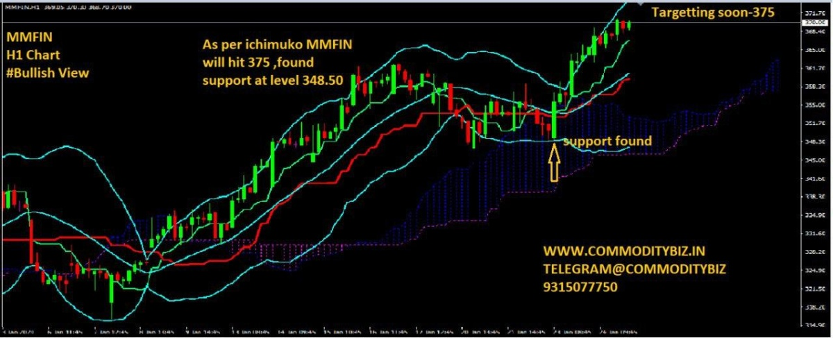 MMFL - chart - 555912