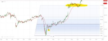 INFY - chart - 1354751