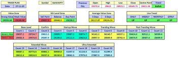 IDX:NIFTY BANK - 1699736
