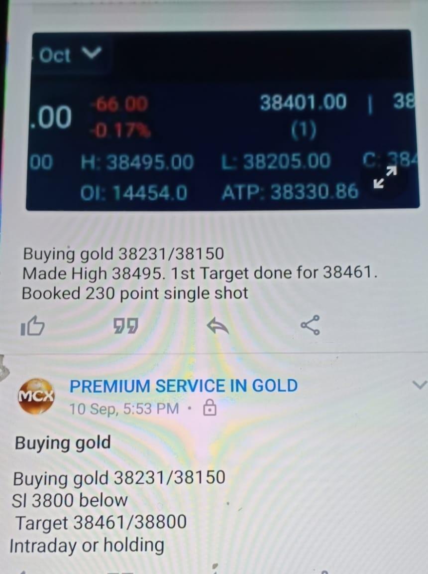 @trading's activity - 350928
