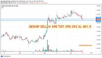 GESHIP - chart - 3461610