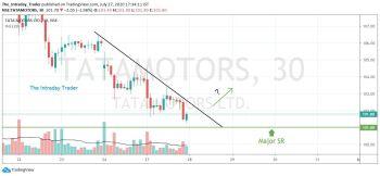TATAMOTORS - chart - 1075427