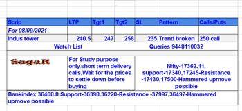 Swingtrades-Sagar-Technical-Analysis - 4558975