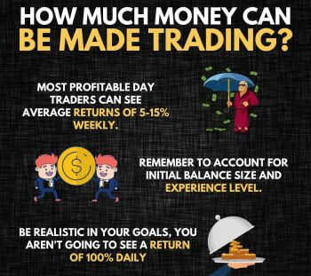 Trading University - 2301746
