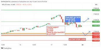 @mdmobassirhashmi's activity - chart - 4730808