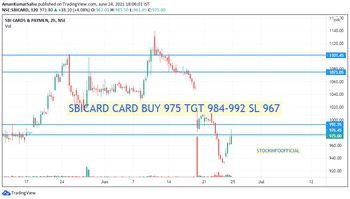SBICARD - 3635212