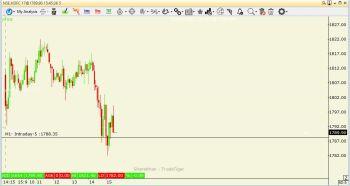 HDFC - chart - 1029393