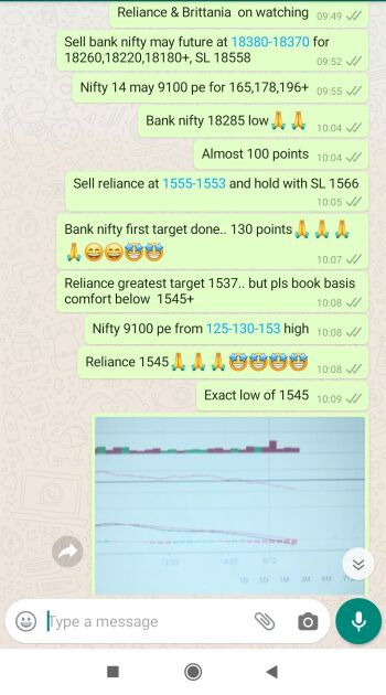 Intraday Cash and Option calls - 784934