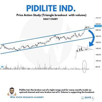 PIDILITIND - chart - 3443521