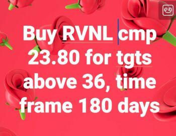 RVNL - 437618