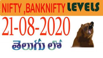 IDX:NIFTY BANK - 1188988