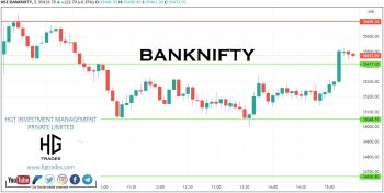 IDX:NIFTY BANK - chart - 2311927