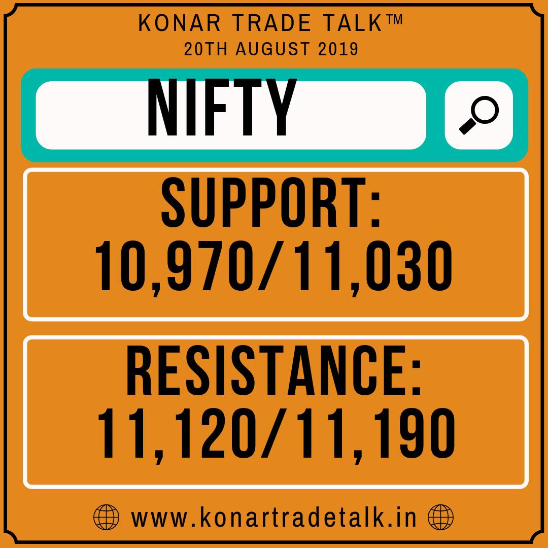 IDX:NIFTY 50 - 317521