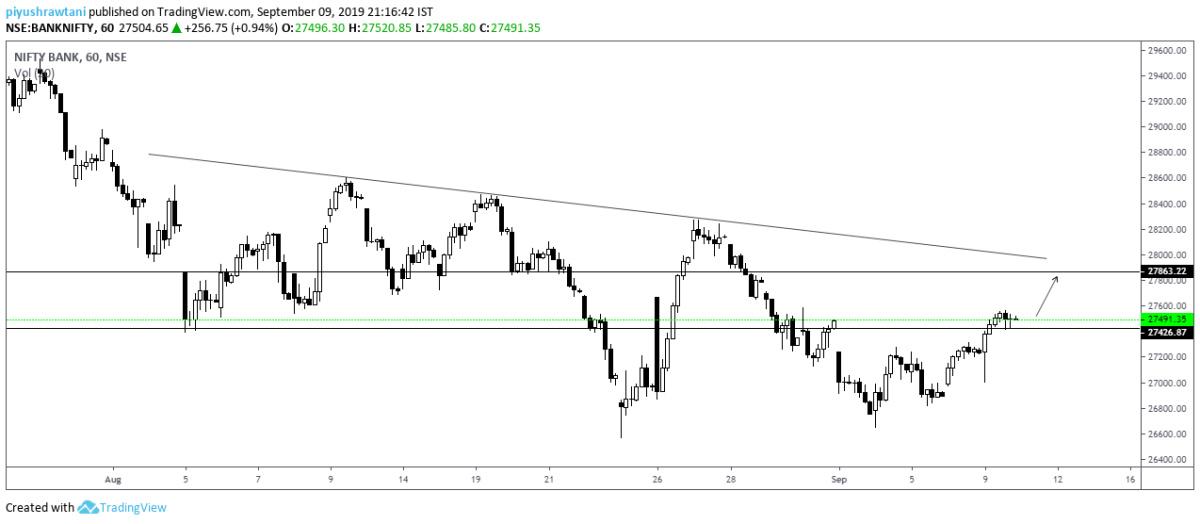 IDX:NIFTY BANK - chart - 350114
