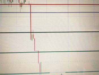 @krushu's activity - chart - 401881