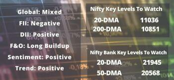 IDX:NIFTY BANK - 1132421