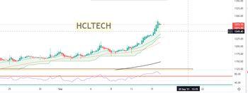 HCLTECH - 4675812