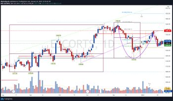 ESCORTS - chart - 2006742