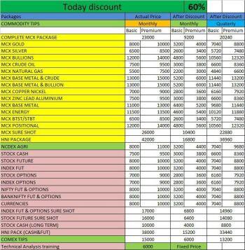 @commodity's activity - 981069