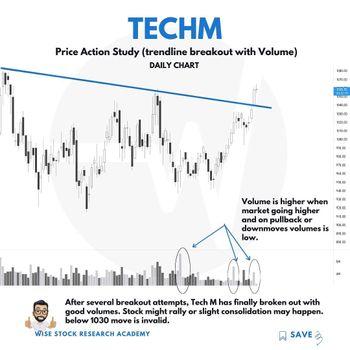 TECHM - chart - 3413059