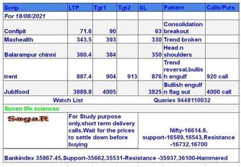 Swingtrades-Sagar-Technical-Analysis - 4288146