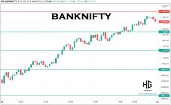 IDX:NIFTY BANK - chart - 2791275