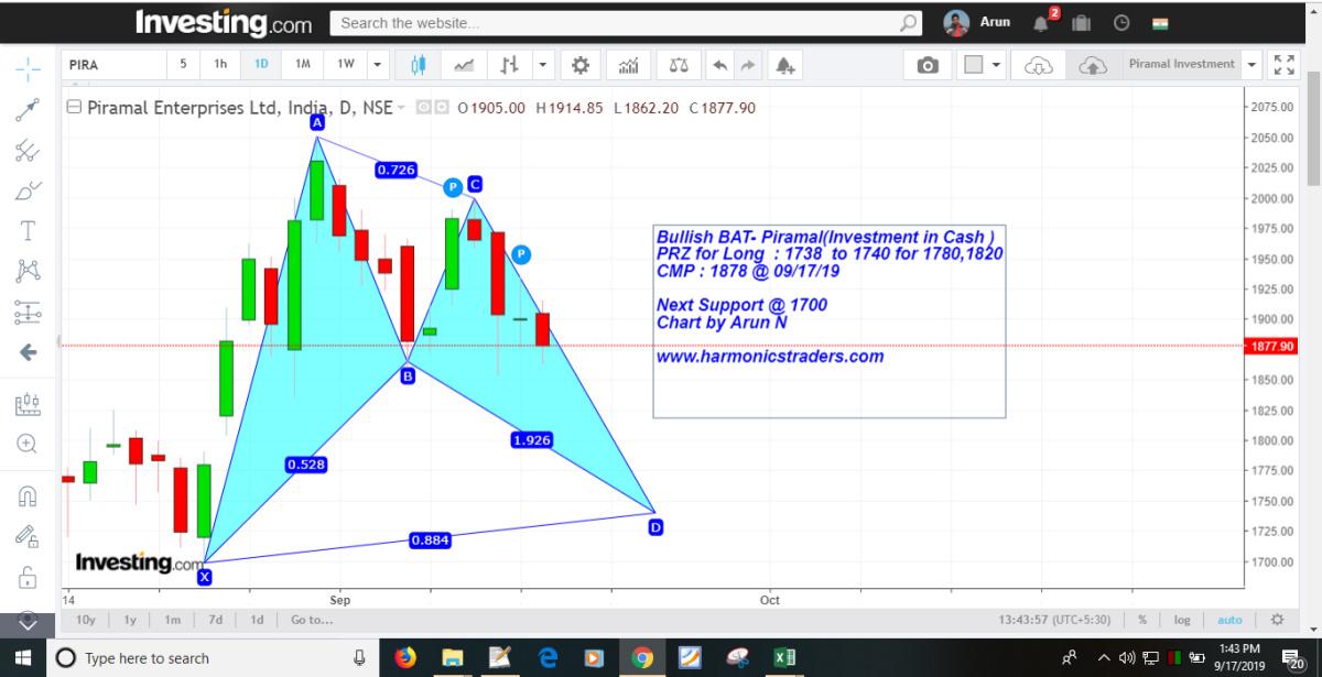 @arun-BJE50Q1jE's activity - chart - 362259