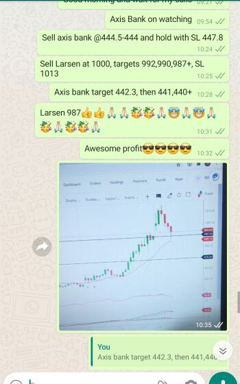 Intraday Cash and Option calls - 1162853