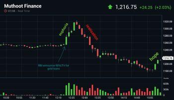 Markets Humor - chart - 1131822