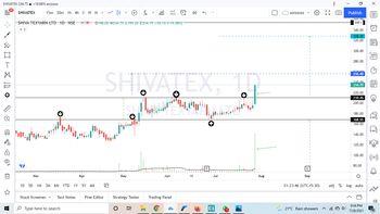 SHIVATEX - 4046020
