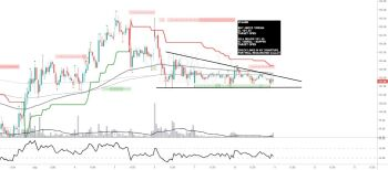 CANBK - chart - 1138088