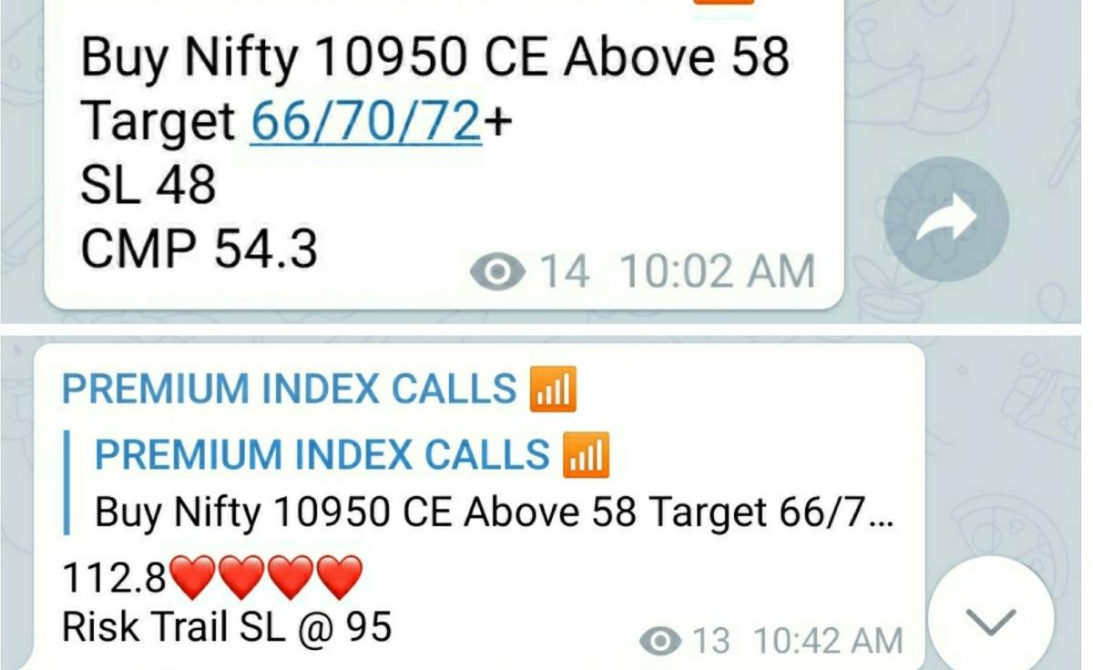 @durgesh-BJb_-DcKN's activity - chart - 350445