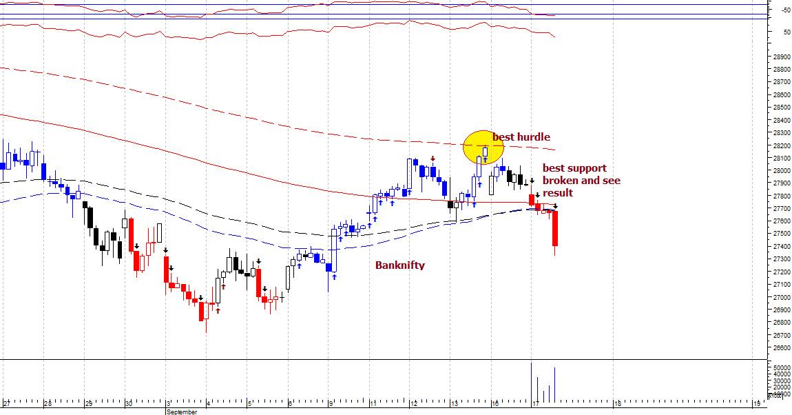 IDX:NIFTY BANK - chart - 362264