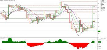 KNRCON - chart - 945515