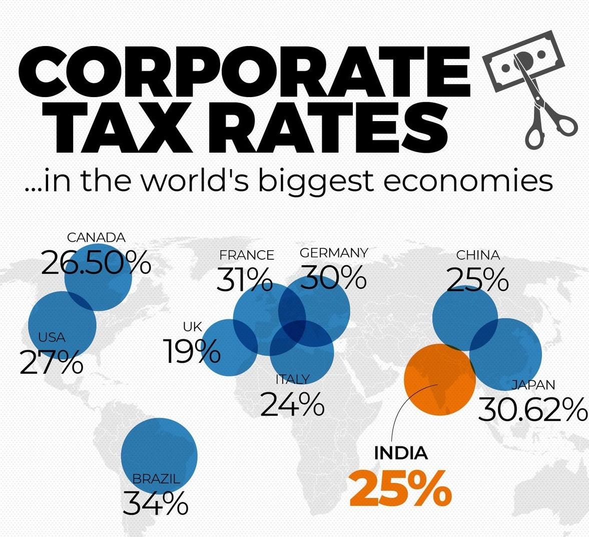 Macro Economy - 370574