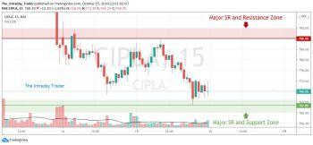 CIPLA - chart - 1481826