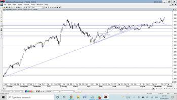 IDX:NIFTY BANK - chart - 4890768