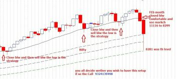 IDX:NIFTY 50 - chart - 660525