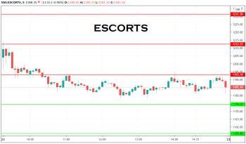 ESCORTS - chart - 1520404