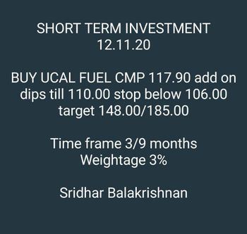Investment Ideas - 3688502